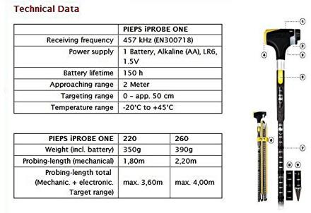 PIEPS iProbe One - Info